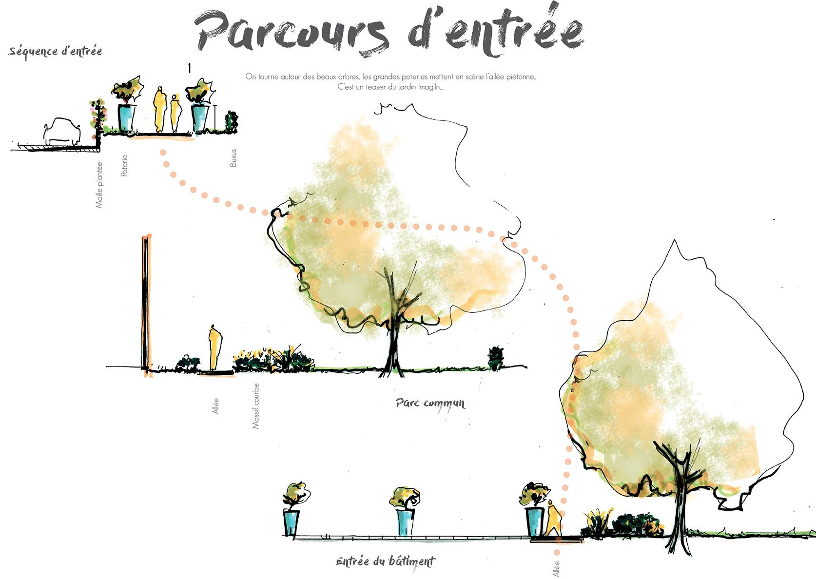 Jardin tissé - Mémoire du textile