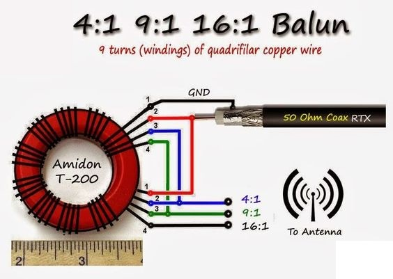 Magnetic Balun Un Un Antenne: Benvenuti Su OfficinaHF