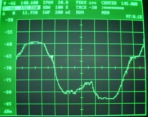 IN VHF