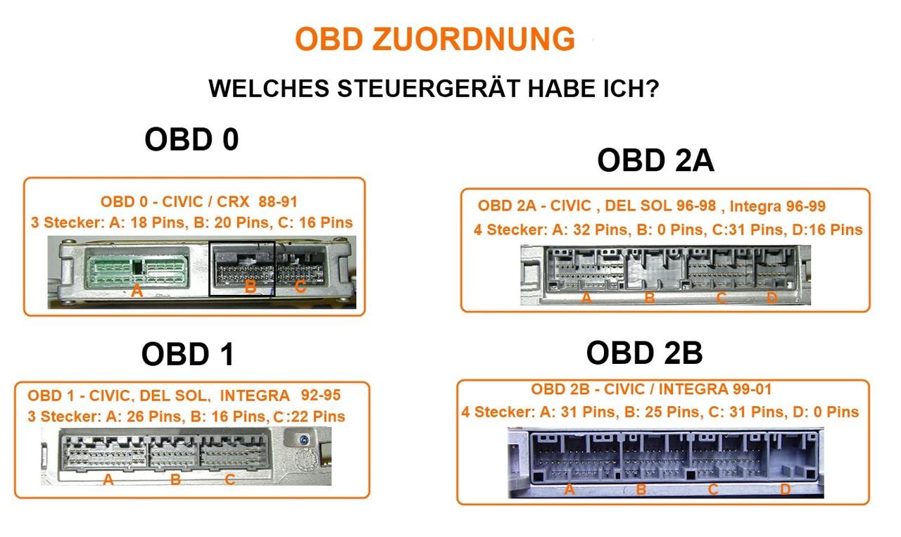 Berühmt 4 0 Urdraht Verbinden Ideen - Die Besten Elektrischen ...