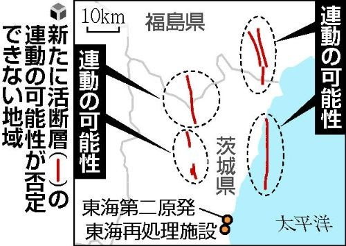 東海第二原発周辺、活断層の連動「否定できず」