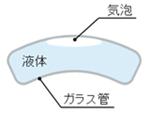 水準器の原理