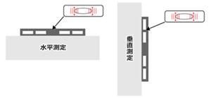 鋳鉄製垂直水平器(石工用)気泡管