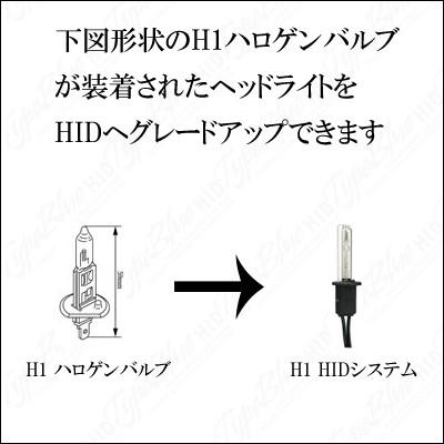 H1ライトのHID化はライトのバルブ挿入口の拡張加工が必要になる場合あります。