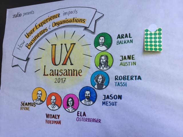 UX Lausanne Konferenz 2017