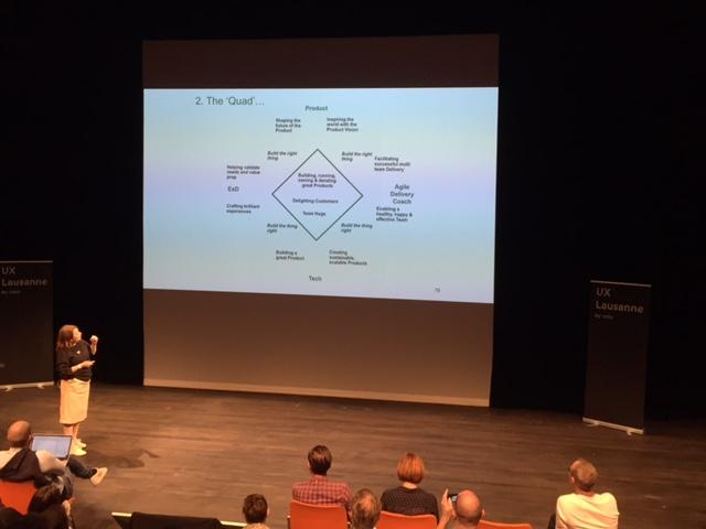 """Jane Austin erläutert an der UXLS 2017, welche Aufgaben das """"Quad"""" in der Produktentwicklung erfüllt."""