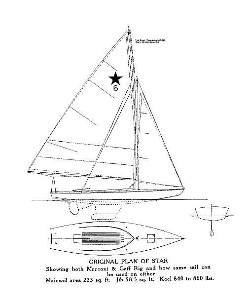 Plan du Star