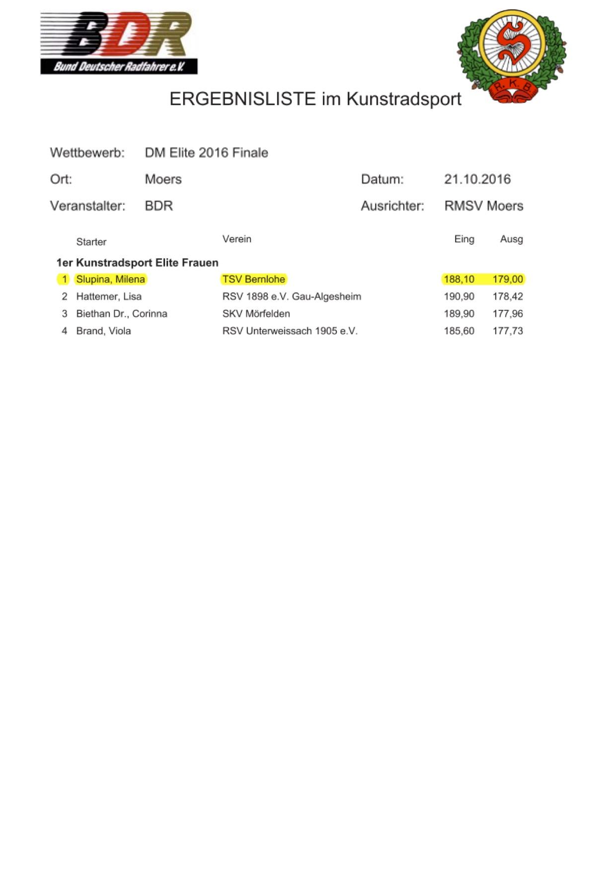 Ergebnisliste Finale - Milena ist Deutsche Meisterin 2016
