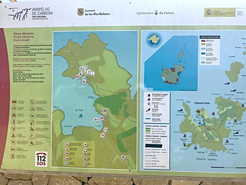 Überblick Isla Cabrera