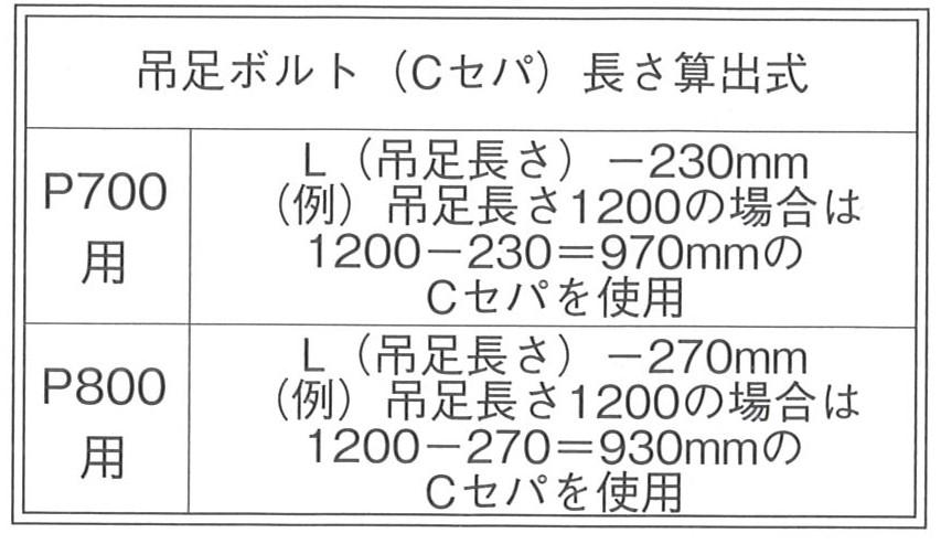 パイルキャップ P700・800 杭頭補強筋用 吊足ボルト長さ算出式