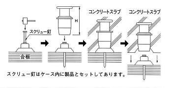 スーパー1N 施工方法