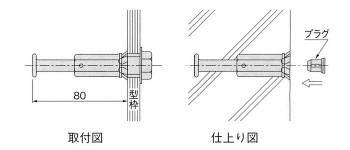 足場インサートE型 施工方法
