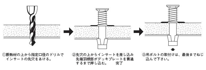 スプリングインサート(ダンネツ用) 施工方法