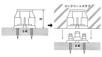 スーパー2N 施工方法