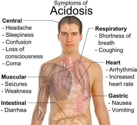 que consecuencias ocasiona el exceso de acido urico en el organismo yahoo como disminuir el acido urico en el cuerpo humano medicamentos para la gota zumba