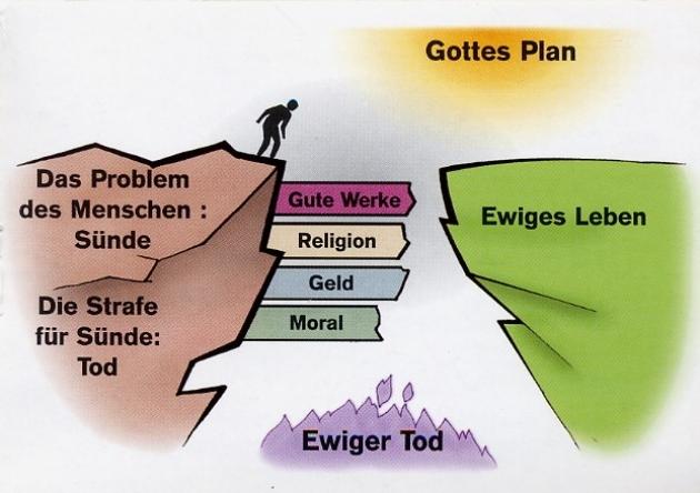 Das Gnadeangebot Gottes