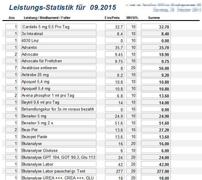 Leistungs-Statistik