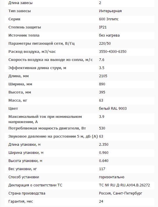 Тепловая завеса КЭВ-П6131A технические характеристики