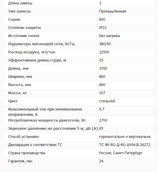 Тепловая завеса КЭВ-П8081A технические характеристики