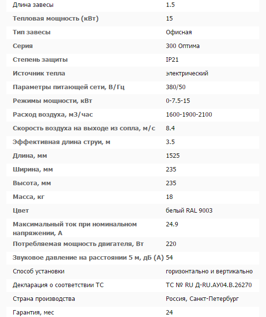 Тепловая завеса КЭВ-15П3012E технические характеристики