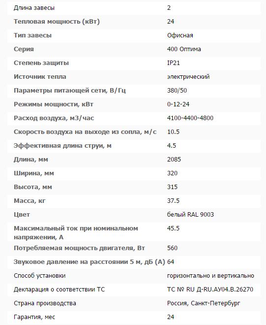 Тепловая завеса КЭВ-24П4022E технические характеристики