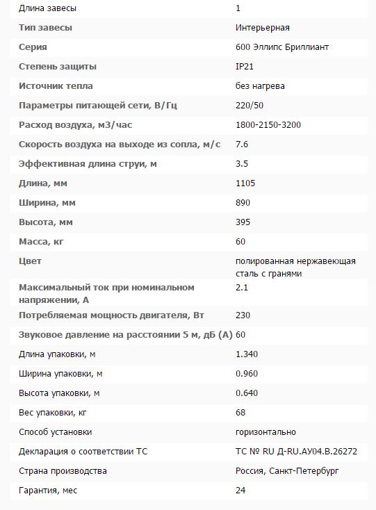 Тепловая завеса КЭВ-П6111A нерж. технические характеристики