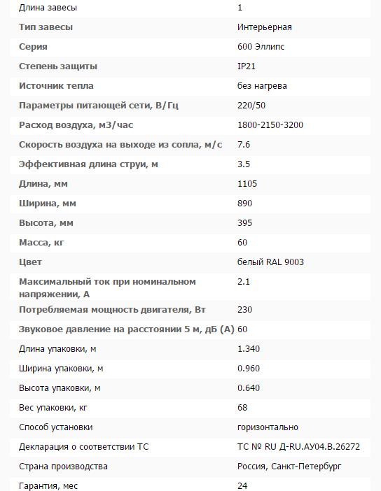 Тепловая завеса КЭВ-П6111A технические характеристики