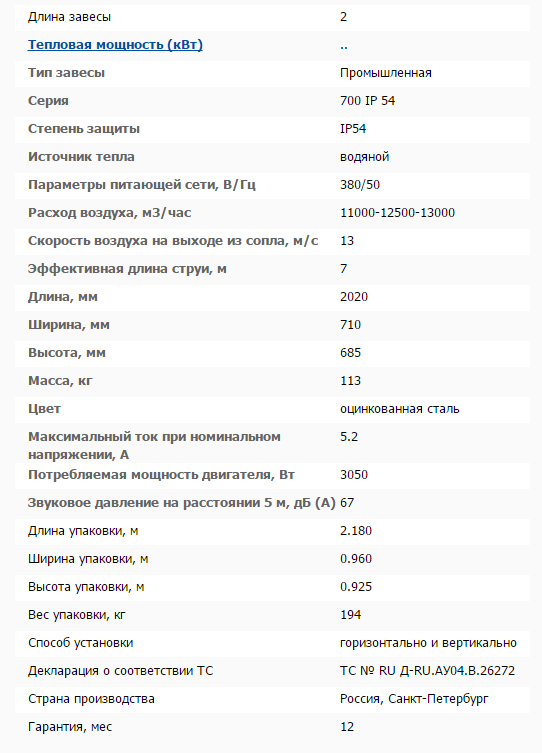Технические характеристики тепловая завеса КЭВ-230П7021W