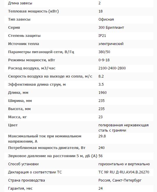 Тепловая завеса КЭВ-18П3043Е технические характеристики