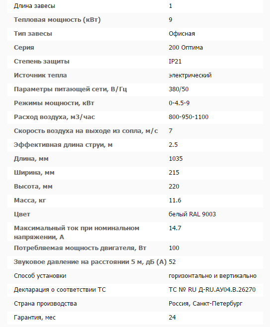 Тепловая завеса КЭВ-9П2012Е технические характеристики
