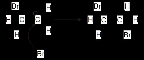 Dritter Schritt der elektrophilen Addition in Strukturformelschreibweise.