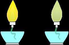 Abbildung von Flammfärbungen aufgrund von Metallen.