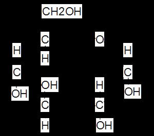 Alpha Glucose Struktur des Kohlenhydrats.