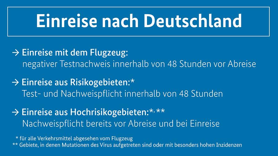 Τι ιαχύει για εισερχόμενους ταξιδιώτες στην Γερμανία