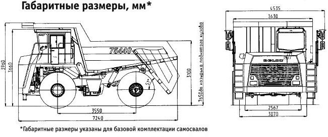БелАЗ-75440