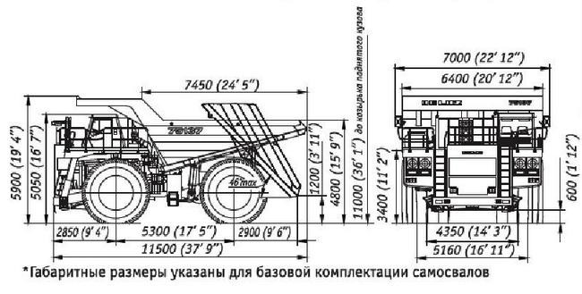 БелАЗ-75137, БелАЗ-7513А, БелАЗ-7513В