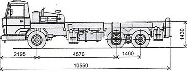 МЗКТ-80064