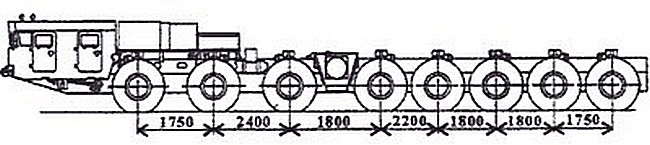 МЗКТ-79221-100
