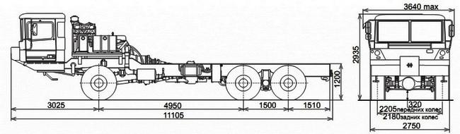 МЗКТ-8021