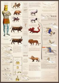 La Carte De 1850 En Français