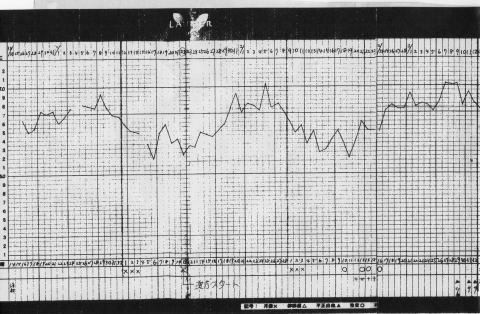 待望の男の子を出産した女性39歳の基礎体温表(by新潟市の子宝・不妊・妊活漢方薬専門店「西山薬局」)