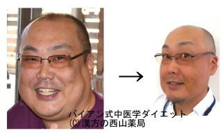 ダイエット(減量)後の顔写真(by新潟市の漢方薬専門店「西山薬局」)