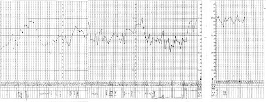 5年間の無月経・無排卵を乗り越えタイミング法で妊娠された女性28歳の基礎体温表(by新潟市の子宝・不妊・妊活漢方薬専門店「西山薬局」)