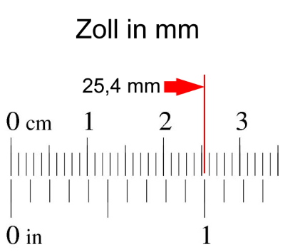 mm in zoll, zoll mm, umrechnung zoll mm, umrechnung inches in mm, mm zoll
