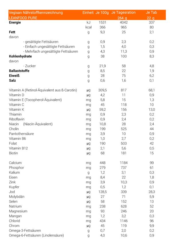 vegisan leanfood tab nährstoffdaten, vegisan leanfood tabs kaufen, vegisan leanfood tabs inhaltsstoffe, vegisan leanfood tabs nährstoffe