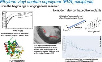 Applications Of Ethylene Vinyl Acetate Copolymers Eva In