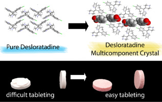 First multicomponent crystal of desloratadine, an important anti-histamine drug, with a pharmaceutically acceptable coformer of benzoic acid.