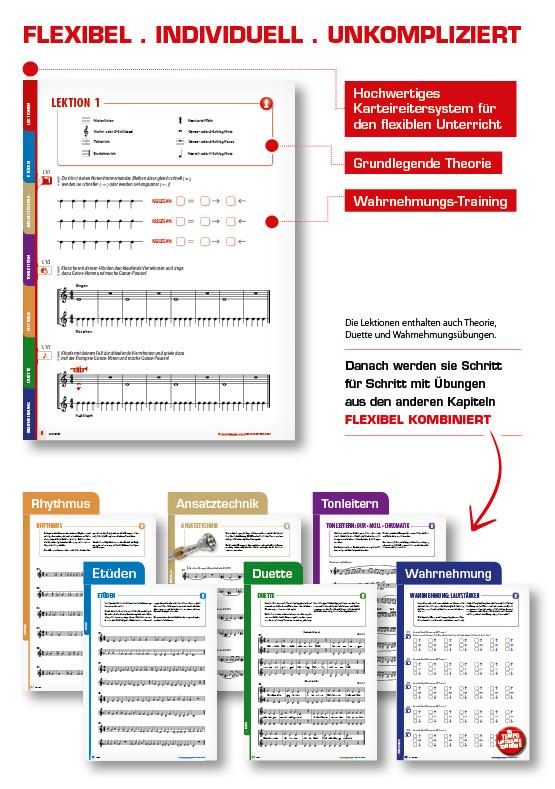 Das Konzept des Trompetentrainers