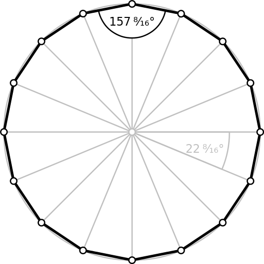 Quelle: http://de.wikipedia.org/wiki/Datei:Regular_polygon_16_annotated.svg