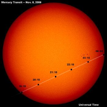 Der Verlauf des Merkurtransits vom 8. zum 9. November 2006 aus der Sicht der Raumsonde SOHO